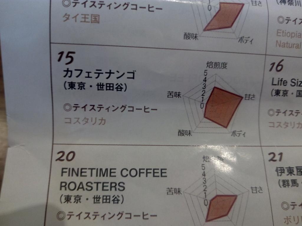 f:id:sohhoshikawa:20170603133733j:plain