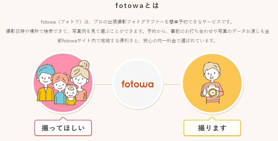 f:id:sohhoshikawa:20170718160621p:plain
