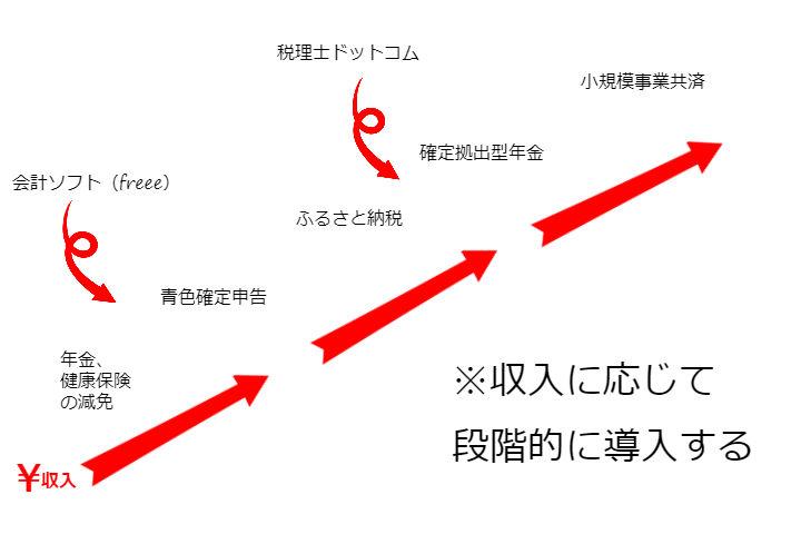 f:id:sohhoshikawa:20170731111831j:plain