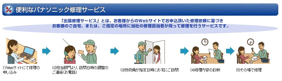 f:id:sohhoshikawa:20170809181243p:plain