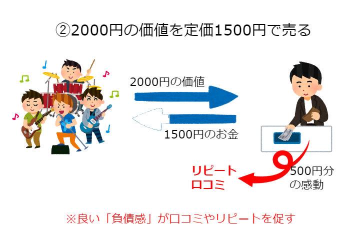 f:id:sohhoshikawa:20170810092809j:plain