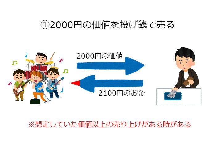 f:id:sohhoshikawa:20170810093118j:plain