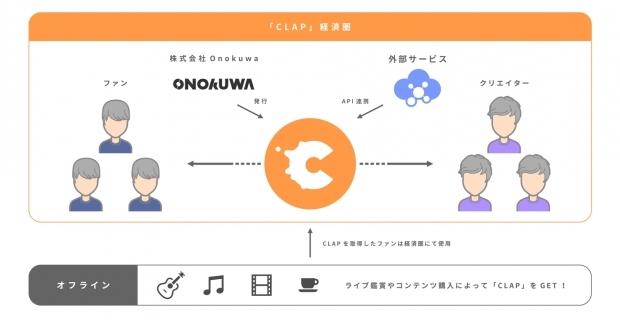 f:id:sohhoshikawa:20170928143407j:plain