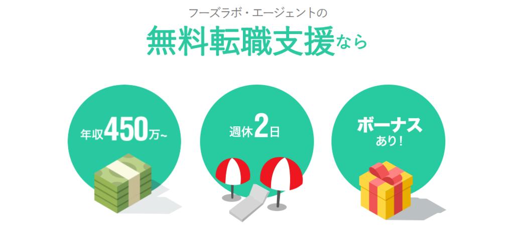 f:id:sohhoshikawa:20171004205155p:plain