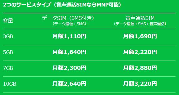 f:id:sohhoshikawa:20171007200904p:plain