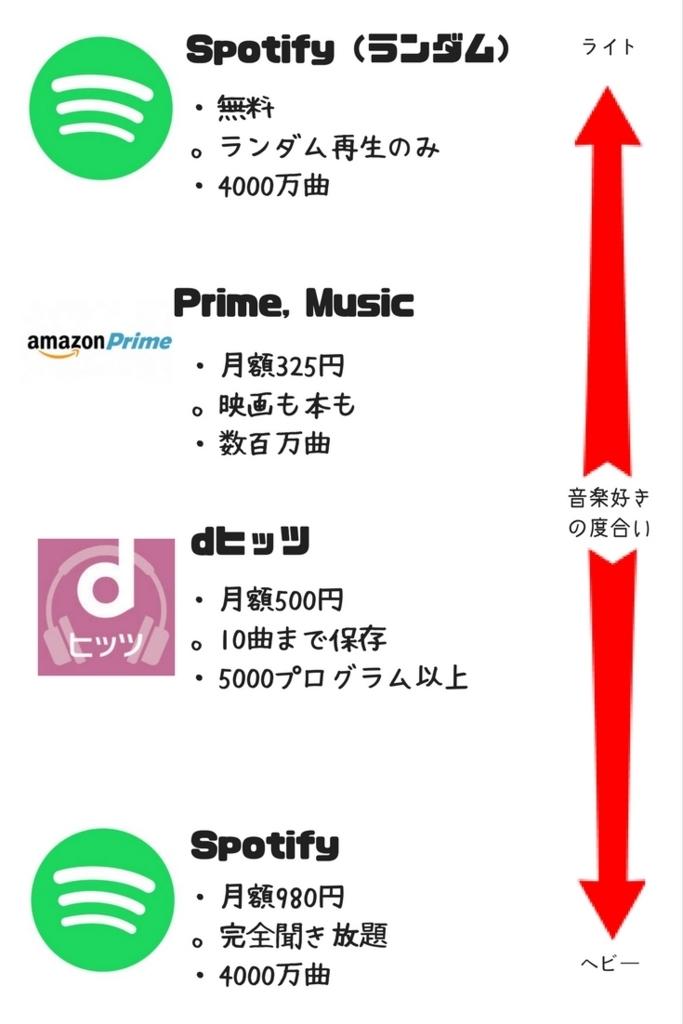 f:id:sohhoshikawa:20171008123623j:plain