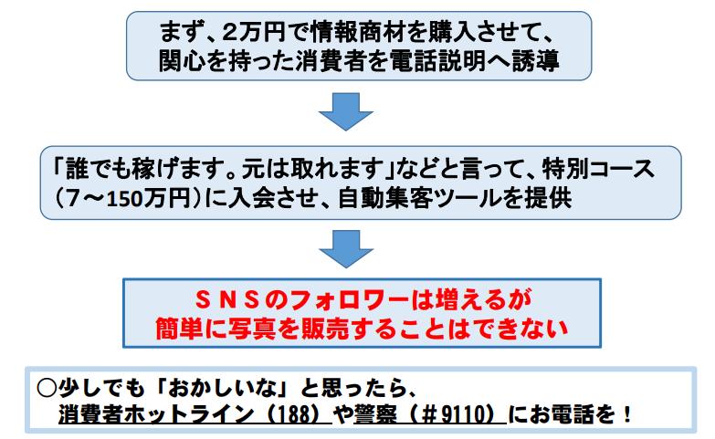 f:id:sohhoshikawa:20171031104000p:plain