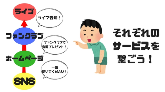 f:id:sohhoshikawa:20171102165624j:plain