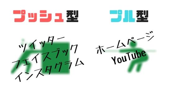 f:id:sohhoshikawa:20171105161624j:plain