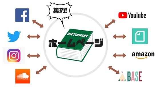 f:id:sohhoshikawa:20171105170553j:plain