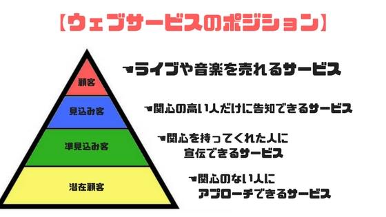 f:id:sohhoshikawa:20171106201121j:plain