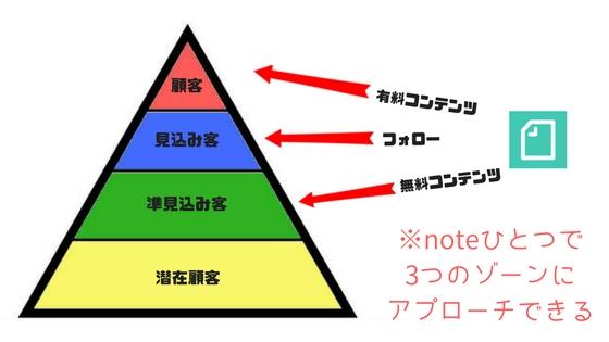 f:id:sohhoshikawa:20171106203813j:plain