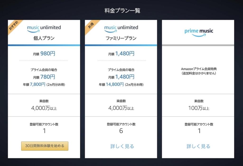 f:id:sohhoshikawa:20171108105808j:plain