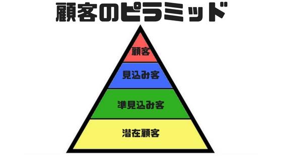 f:id:sohhoshikawa:20171111223853j:plain
