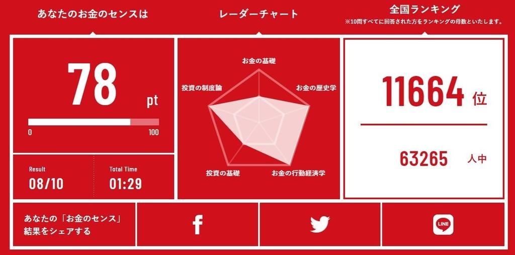 f:id:sohhoshikawa:20180902101632j:plain