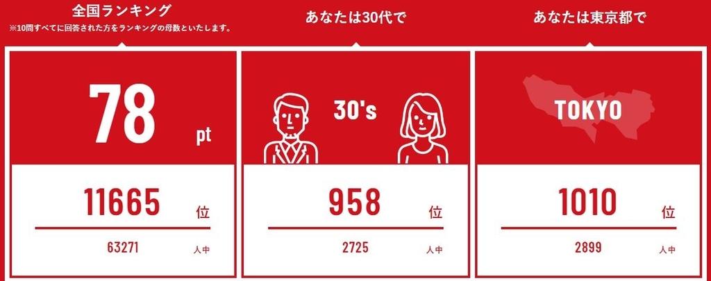 f:id:sohhoshikawa:20180902101850j:plain