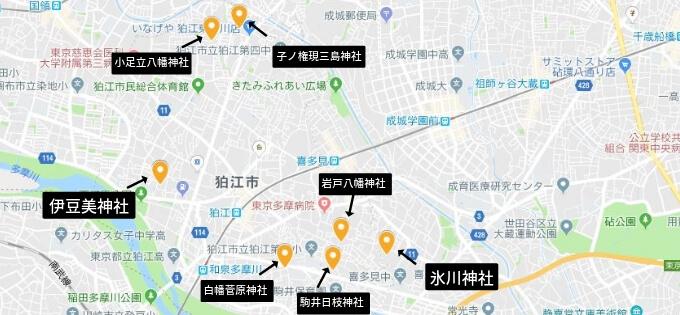 狛江市周辺の神社の分布図