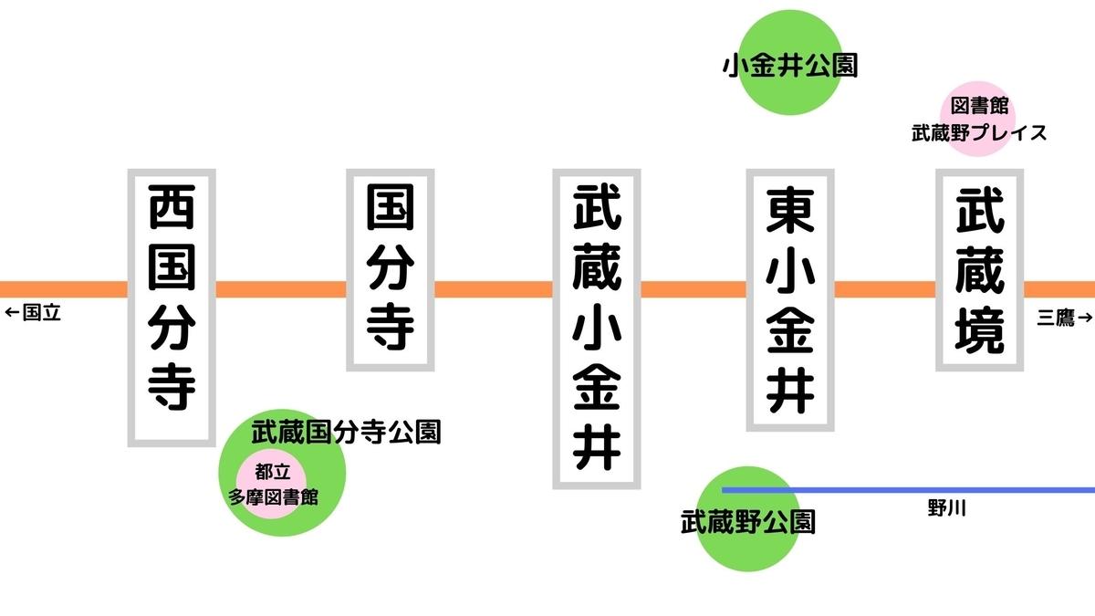 f:id:sohhoshikawa:20201009151752j:plain