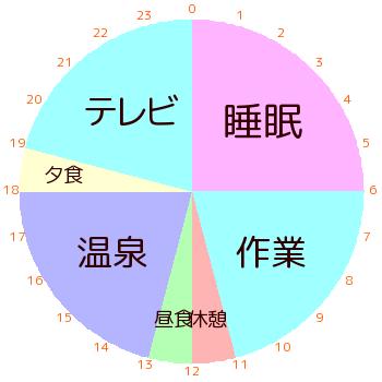 f:id:sohhoshikawa:20201012224205p:plain