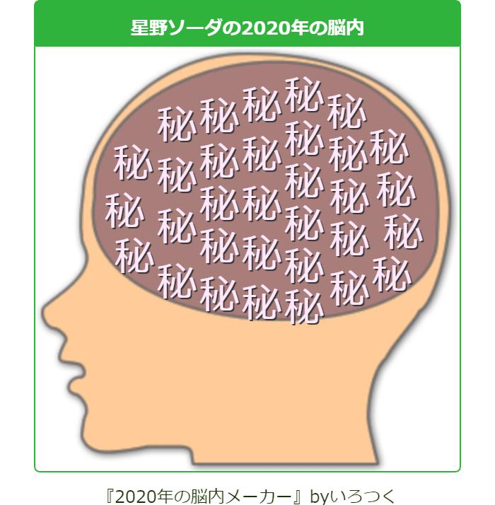 f:id:sohhoshikawa:20201112084450p:plain