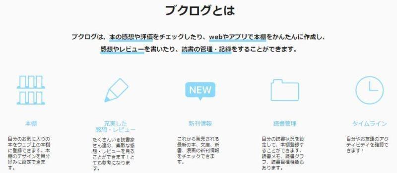 ブクログのトップページ