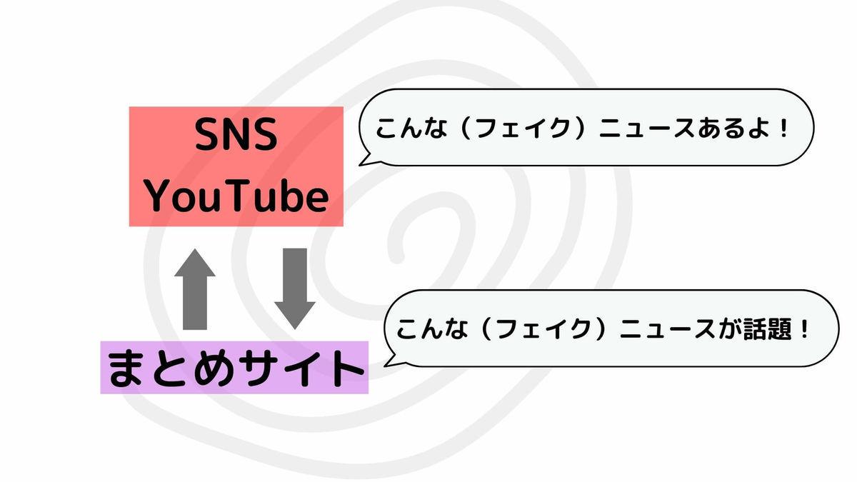 f:id:sohhoshikawa:20210115095852j:plain