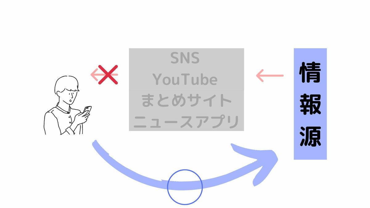 f:id:sohhoshikawa:20210115101255j:plain