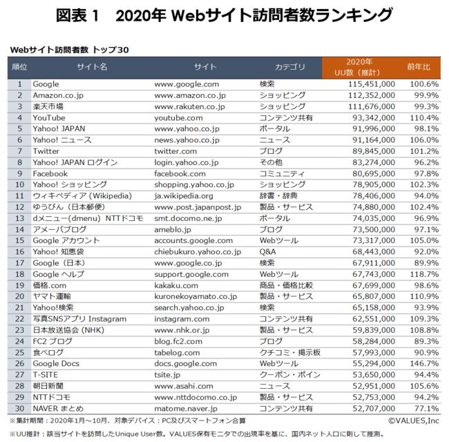f:id:sohhoshikawa:20210214090255p:plain