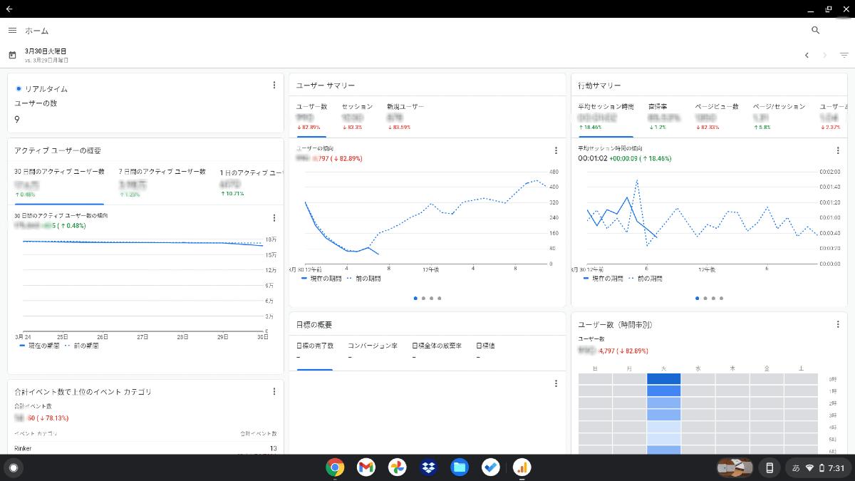 Chromebookで使うGoogle Analyticsアプリの画面