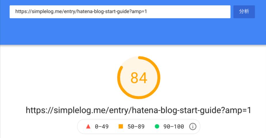 20枚以上画像を使っているブログ記事のページスピード