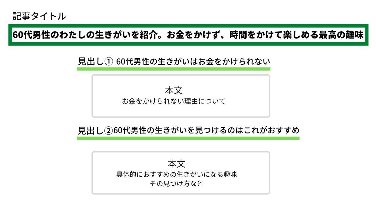 f:id:sohhoshikawa:20210402083009p:plain