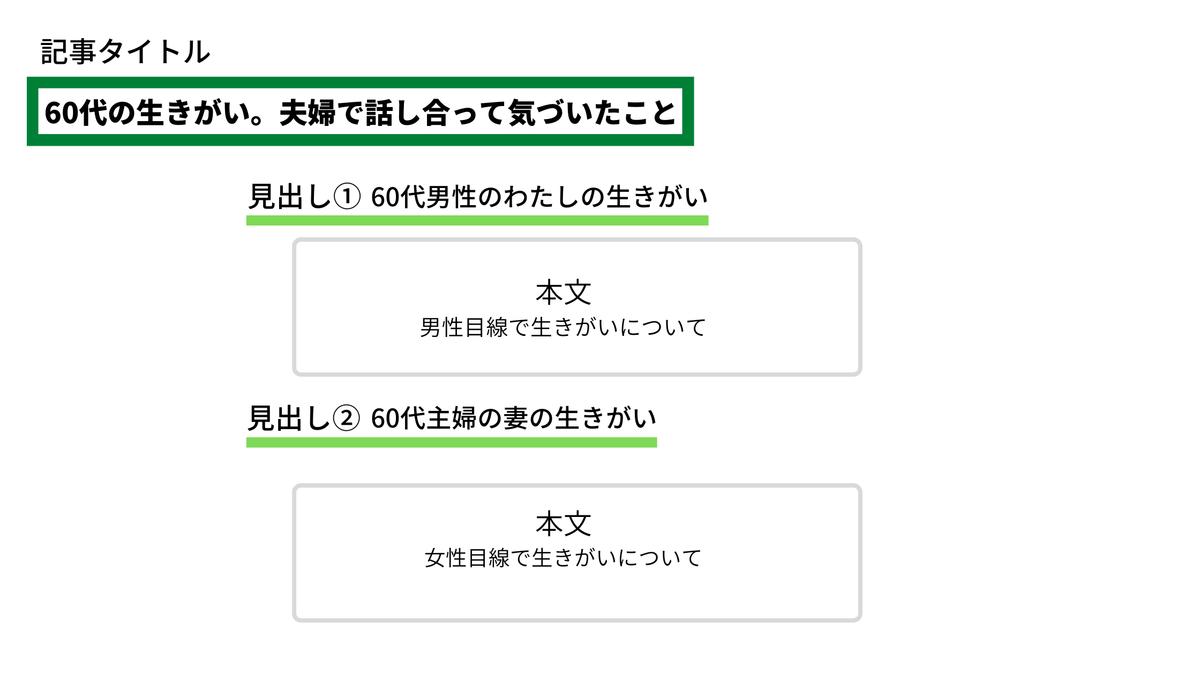 f:id:sohhoshikawa:20210402083112p:plain