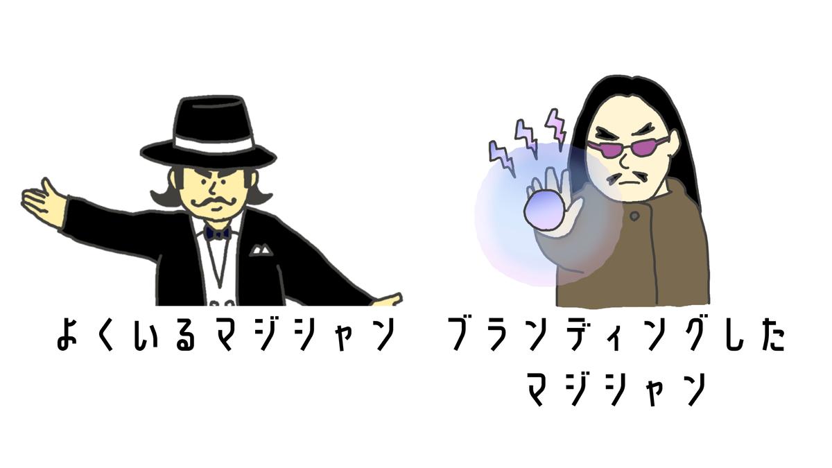 f:id:sohhoshikawa:20210510094736p:plain