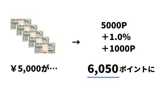 f:id:sohhoshikawa:20210511100643j:plain