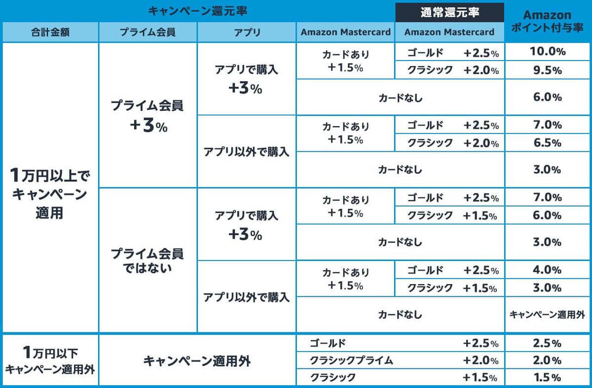 f:id:sohhoshikawa:20210602175216j:plain