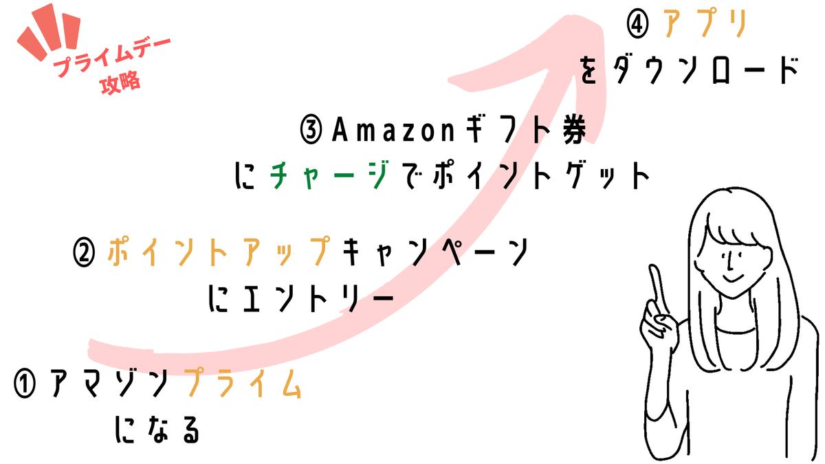 f:id:sohhoshikawa:20210602214715p:plain