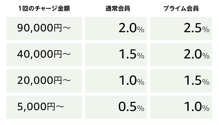 f:id:sohhoshikawa:20210602214844p:plain