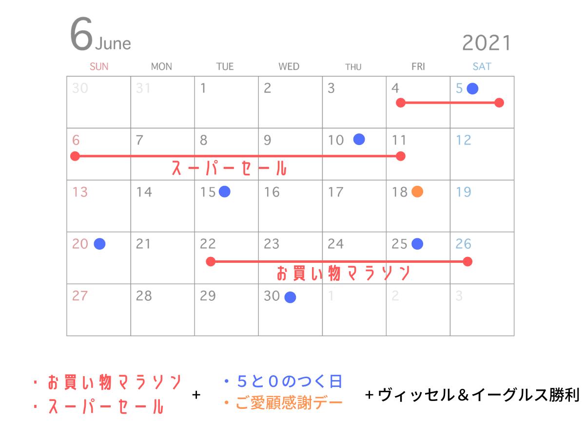 f:id:sohhoshikawa:20210624082905p:plain