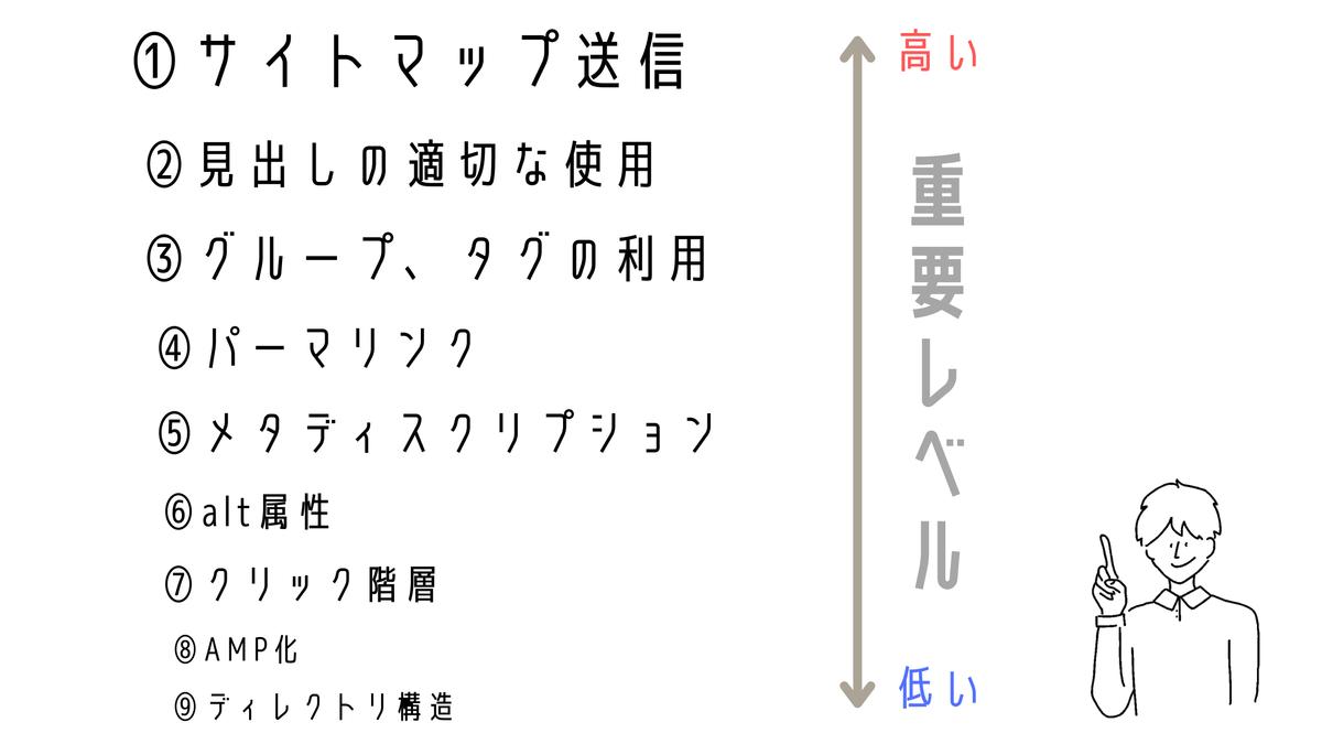 f:id:sohhoshikawa:20210718103417p:plain