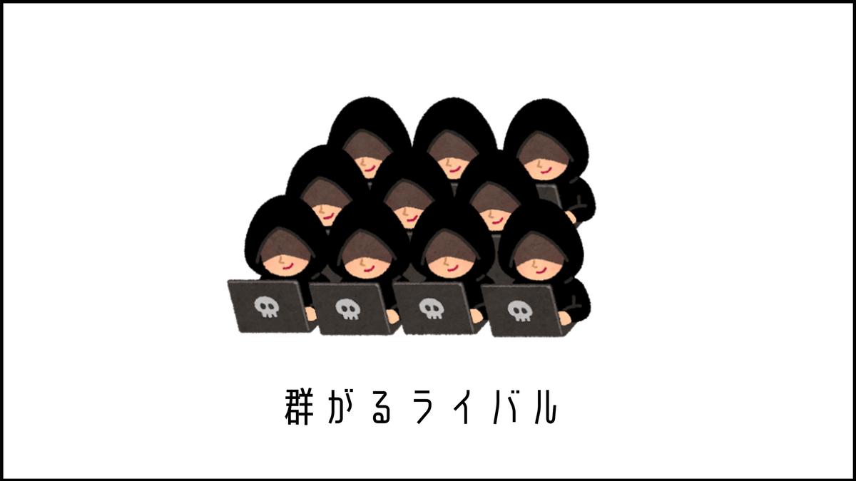 f:id:sohhoshikawa:20210719161131p:plain