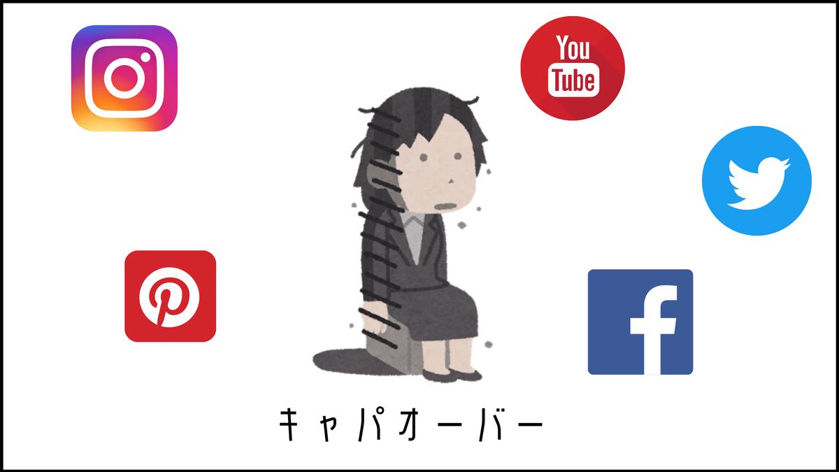 f:id:sohhoshikawa:20210719161202p:plain