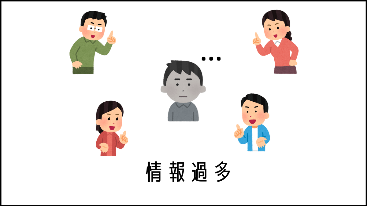 f:id:sohhoshikawa:20210719161312p:plain