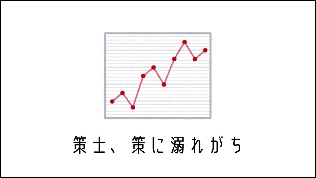 f:id:sohhoshikawa:20210719161338p:plain