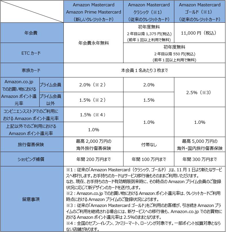 f:id:sohhoshikawa:20211013170404p:plain