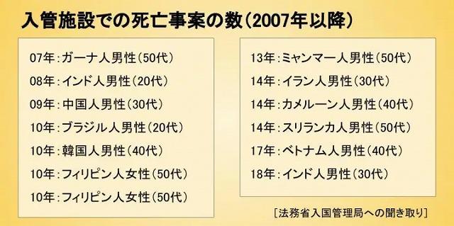 f:id:sohji-low:20210830153824j:plain