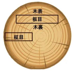 f:id:sohji-low:20210830173425p:plain