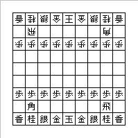 図_本将棋初形