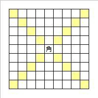 図_角の動き