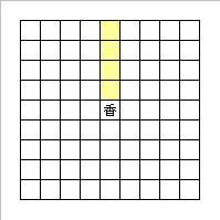 図_香の動き
