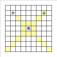 図_馬の動き(改)